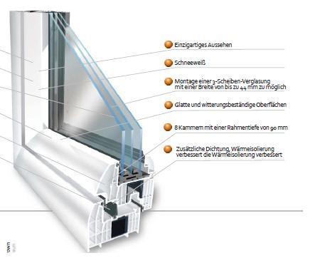 thermicco 8 kammer profil 3 fach verglasung fenster einfl gelig. Black Bedroom Furniture Sets. Home Design Ideas